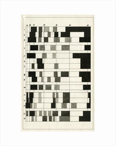 Phyllocyanin absorption spectra by Henry Edward Schunck
