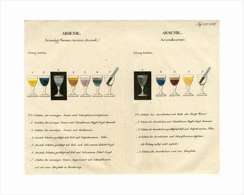 Arsenic solutions by unknown