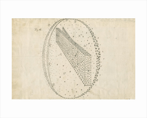 Projection of the stars in the Milky Way galaxy by William Herschel