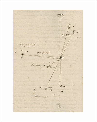 Stars of Cassiopeia, Draco, Ursa Major and Ursa Minor in relation to Polaris by Thomas Wright