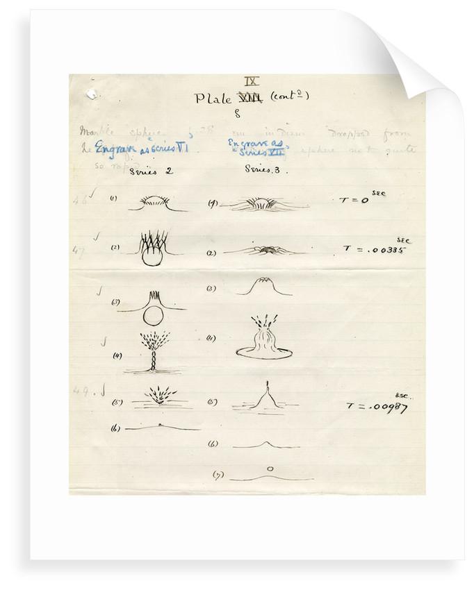 Impact on a liquid by Arthur Mason Worthington