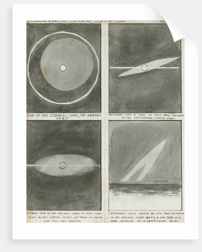 Diagrams of the zodiacal light in relation to the Earth's orbit by Charles Piazzi Smyth