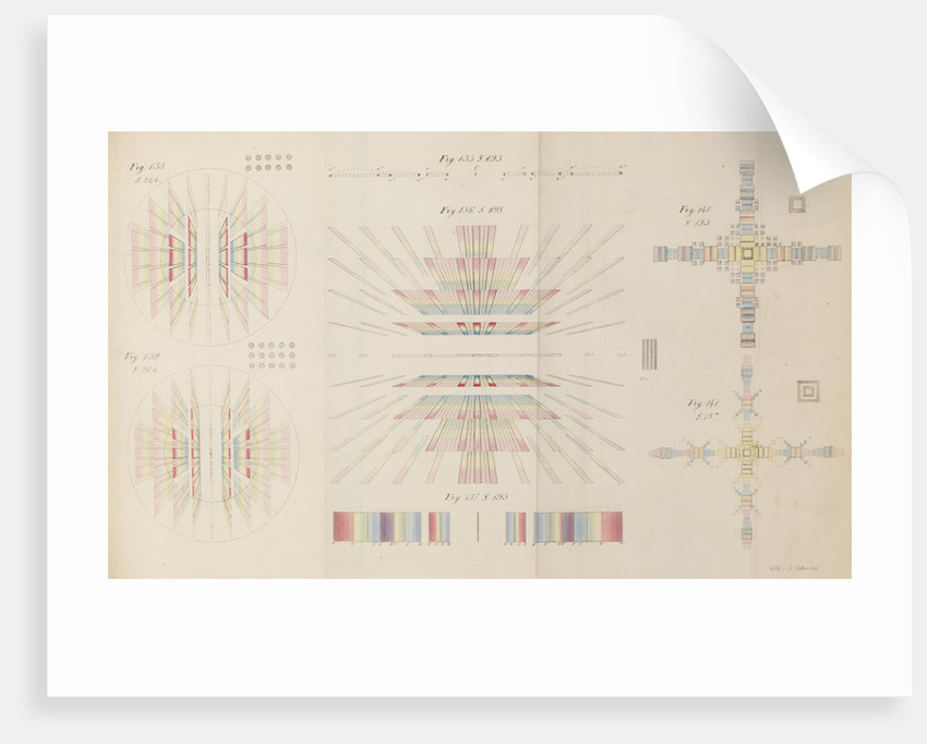 Frauhofer diffraction patterns generated through different apertures by L Schwerd