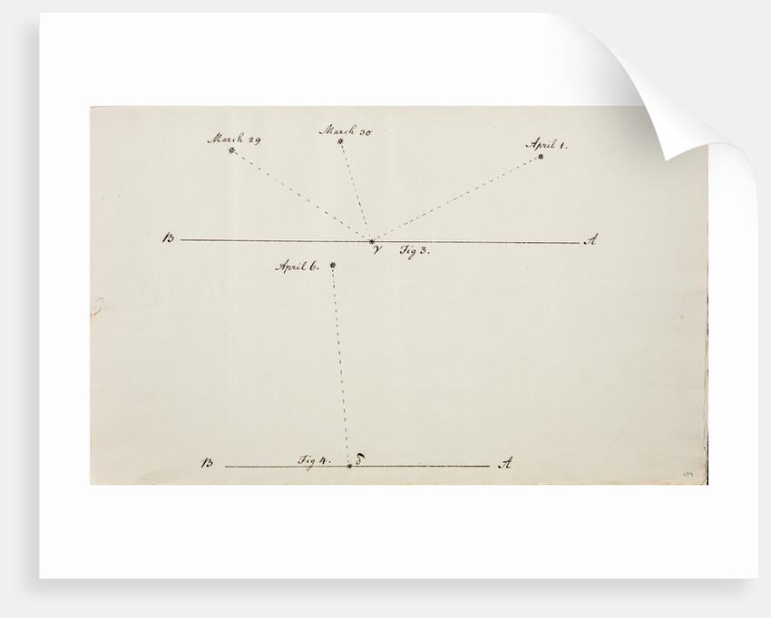 Account of a comet by William Herschel