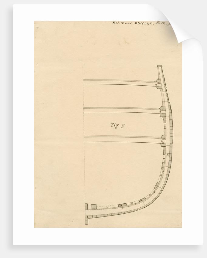 Cross section of a merchant ship by Robert Seppings