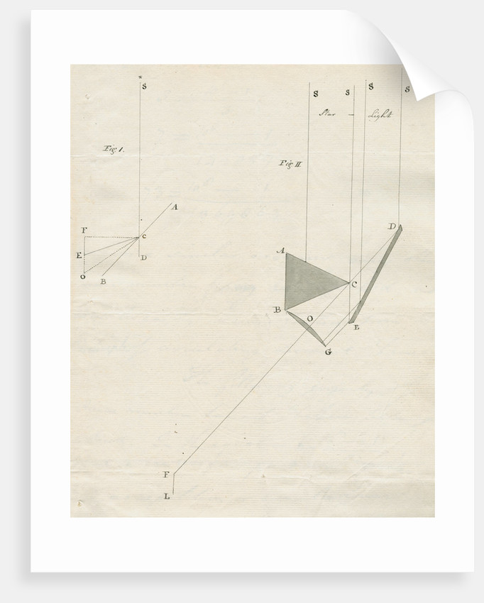 Patrick Wilson's method of determining the motion of the solar system by Nevil Maskelyne