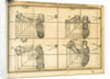 Movement and perspective of the foot by unknown