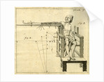 'Ambe of Hippocrates': contraption for repairing dislocated shoulders by Claude-Nicholas Le Cat