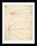 Drawings of parabolas by John Frederick William Herschel