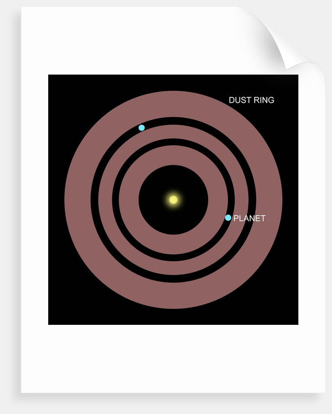 Diagram showing how planets orbit within a ring of dust surrounding Beta Pictoris. by Ron Miller