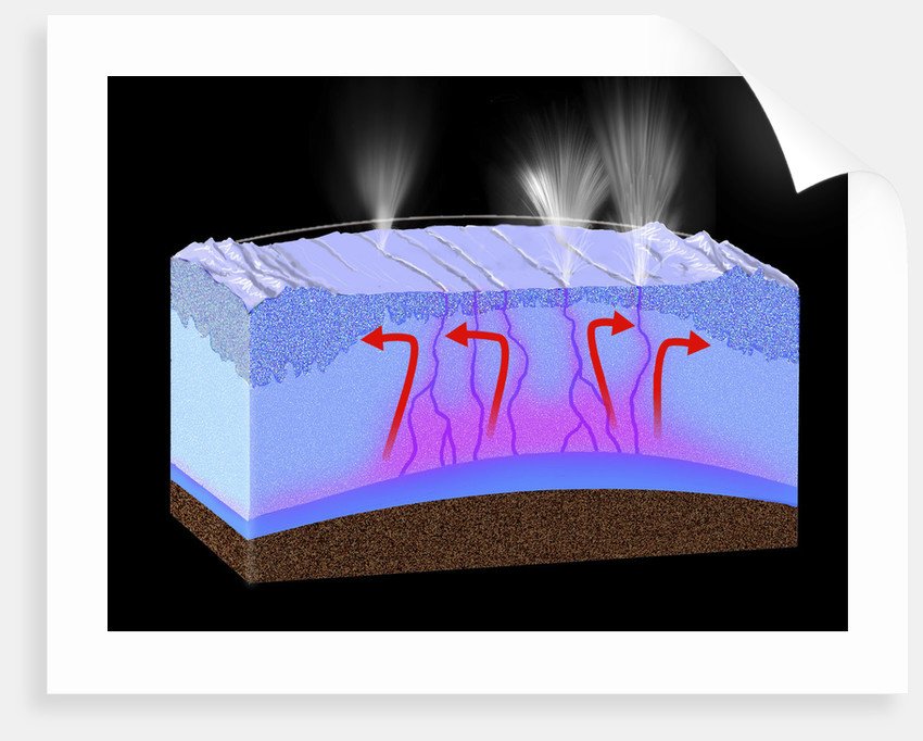 A diagram explaining how the fountains of Enceladus work. by Ron Miller