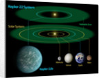 This diagram compares our own solar system to Kepler-22. by Anonymous